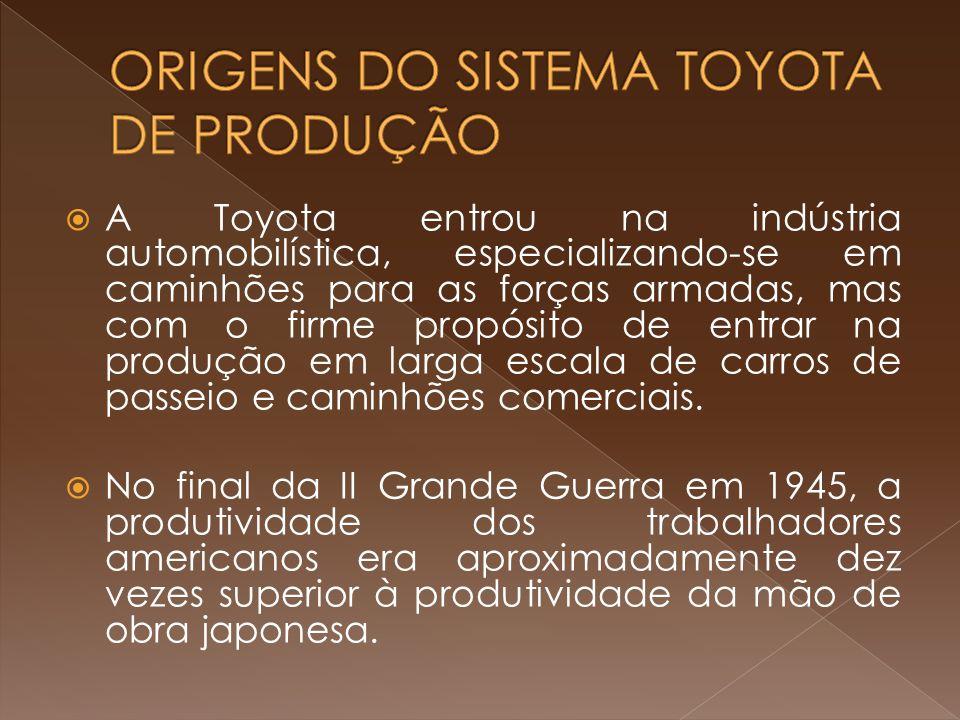  A Toyota entrou na indústria automobilística, especializando-se em caminhões para as forças armadas, mas com o firme propósito de entrar na produção