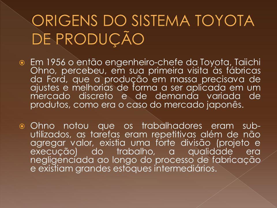  Em 1956 o então engenheiro-chefe da Toyota, Taiichi Ohno, percebeu, em sua primeira visita às fábricas da Ford, que a produção em massa precisava de ajustes e melhorias de forma a ser aplicada em um mercado discreto e de demanda variada de produtos, como era o caso do mercado japonês.