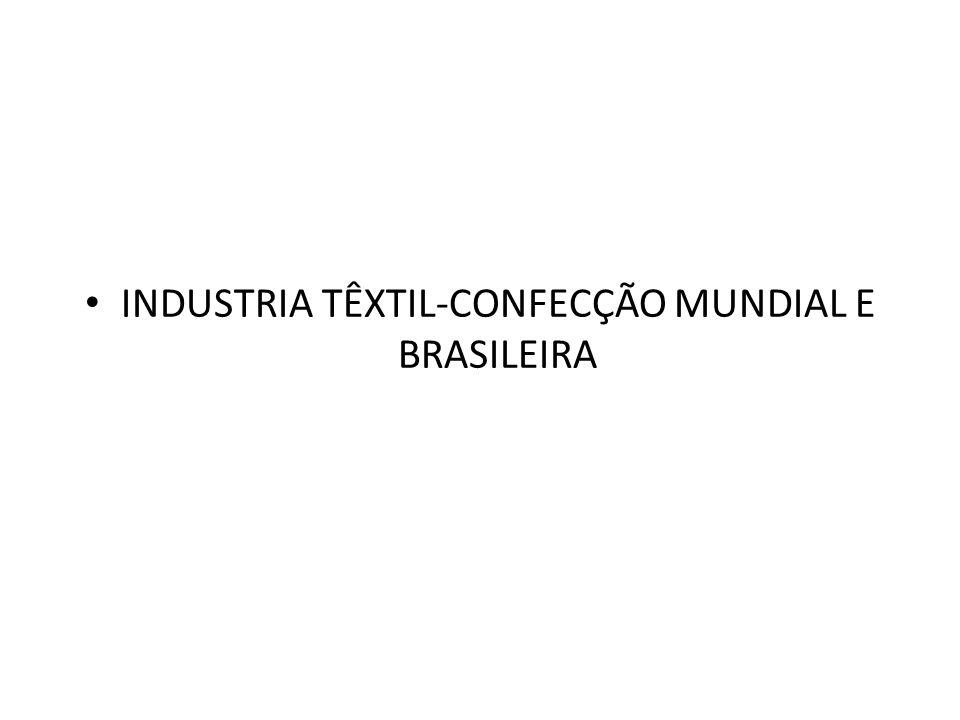 DINÂMICA GLOBAL DA INDÚSTRIA TÊXTIL-CONFECÇÃO Empresas em países desenvolvidos: Buscam inovações tecnológicas e adotam técnicas de supply chain managment.