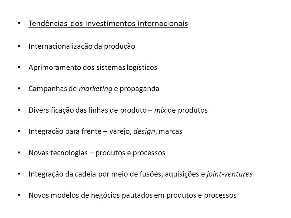 Tendências dos investimentos internacionais Internacionalização da produção Aprimoramento dos sistemas logísticos Campanhas de marketing e propaganda