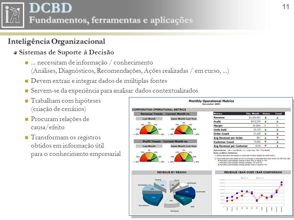 DCBD 11 Fundamentos, ferramentas e aplicações Inteligência Organizacional Sistemas de Suporte à Decisão... necessitam de informação / conhecimento (An