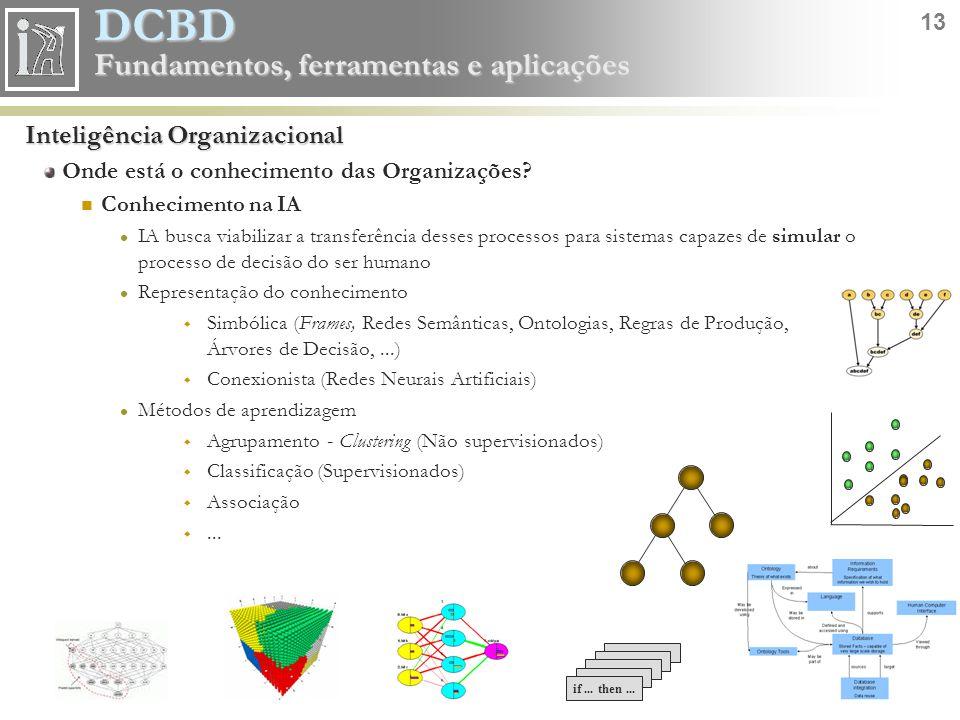 DCBD 13 Fundamentos, ferramentas e aplicações Inteligência Organizacional Onde está o conhecimento das Organizações? Conhecimento na IA IA busca viabi
