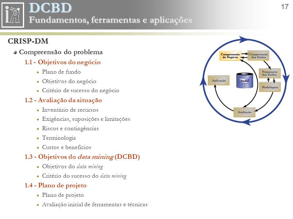DCBD 17 Fundamentos, ferramentas e aplicações CRISP-DM Compreensão do problema 1.1 - Objetivos do negócio Plano de fundo Objetivos do negócio Critério