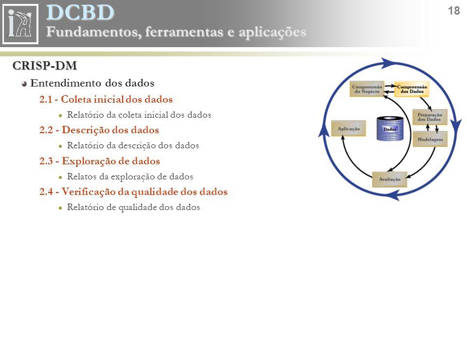DCBD 18 Fundamentos, ferramentas e aplicações CRISP-DM Entendimento dos dados 2.1 - Coleta inicial dos dados Relatório da coleta inicial dos dados 2.2