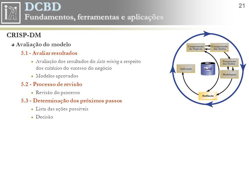 DCBD 21 Fundamentos, ferramentas e aplicações CRISP-DM Avaliação do modelo 5.1 - Avaliar resultados Avaliação dos resultados do data mining a respeito