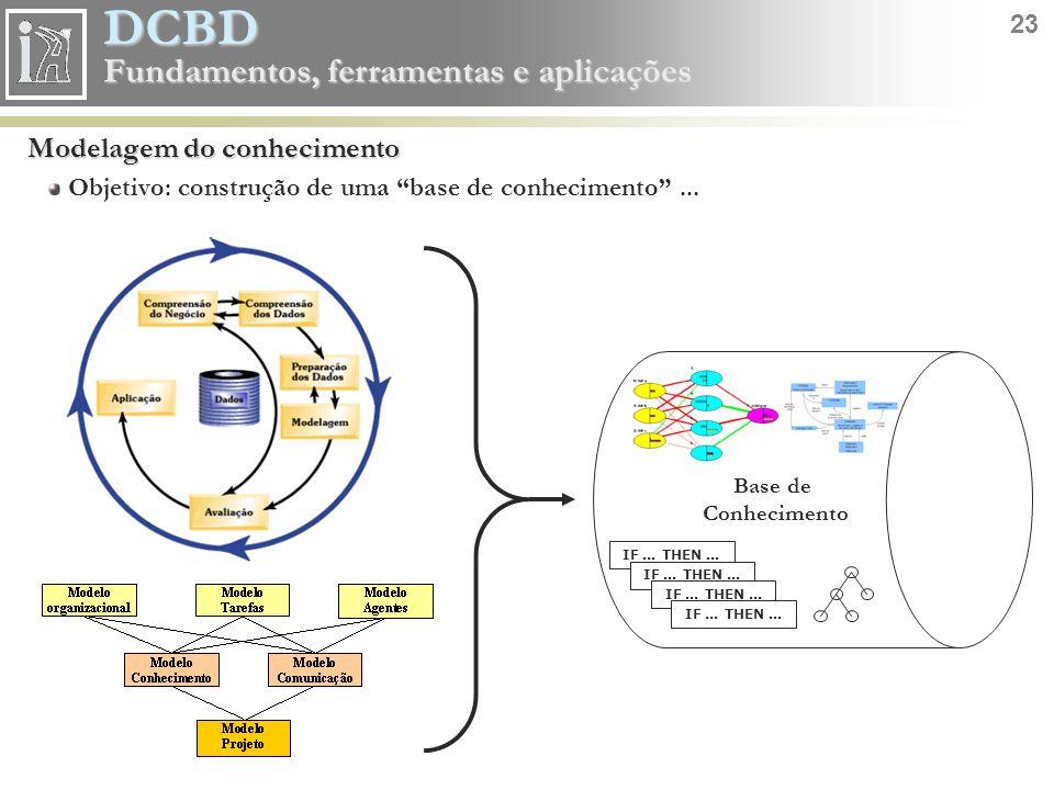 """DCBD 23 Fundamentos, ferramentas e aplicações Modelagem do conhecimento Objetivo: construção de uma """"base de conhecimento""""... IF... THEN... Base de Co"""