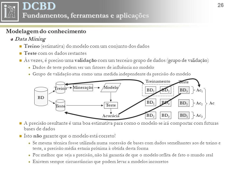 DCBD 26 Fundamentos, ferramentas e aplicações Modelagem do conhecimento Data Mining Treino (estimativa) do modelo com um conjunto dos dados Teste com