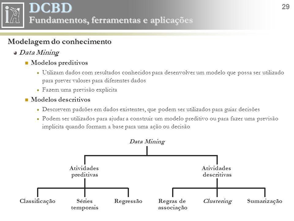 DCBD 29 Fundamentos, ferramentas e aplicações Modelagem do conhecimento Data Mining Modelos preditivos Utilizam dados com resultados conhecidos para d