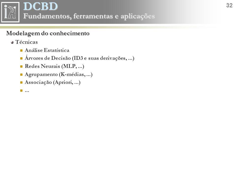 DCBD 32 Fundamentos, ferramentas e aplicações Modelagem do conhecimento Técnicas Análise Estatística Árvores de Decisão (ID3 e suas derivações,...) Re