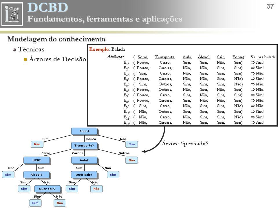 """DCBD 37 Fundamentos, ferramentas e aplicações Modelagem do conhecimento Técnicas Árvores de Decisão Árvore """"pensada"""""""