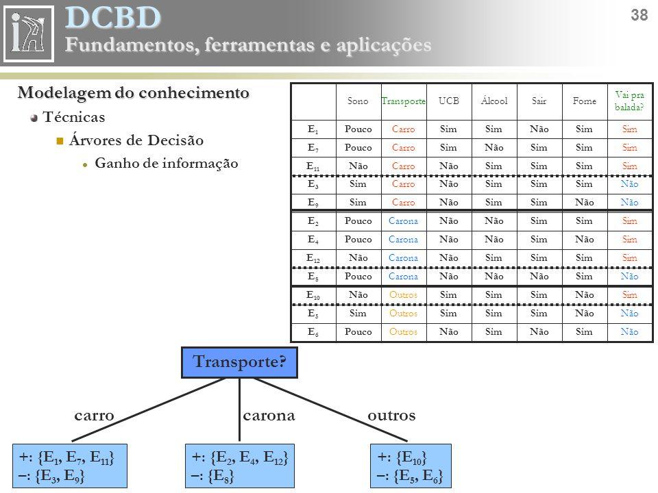 DCBD 38 Fundamentos, ferramentas e aplicações Modelagem do conhecimento Técnicas Árvores de Decisão Ganho de informação carrooutroscarona +: {E 10 } –