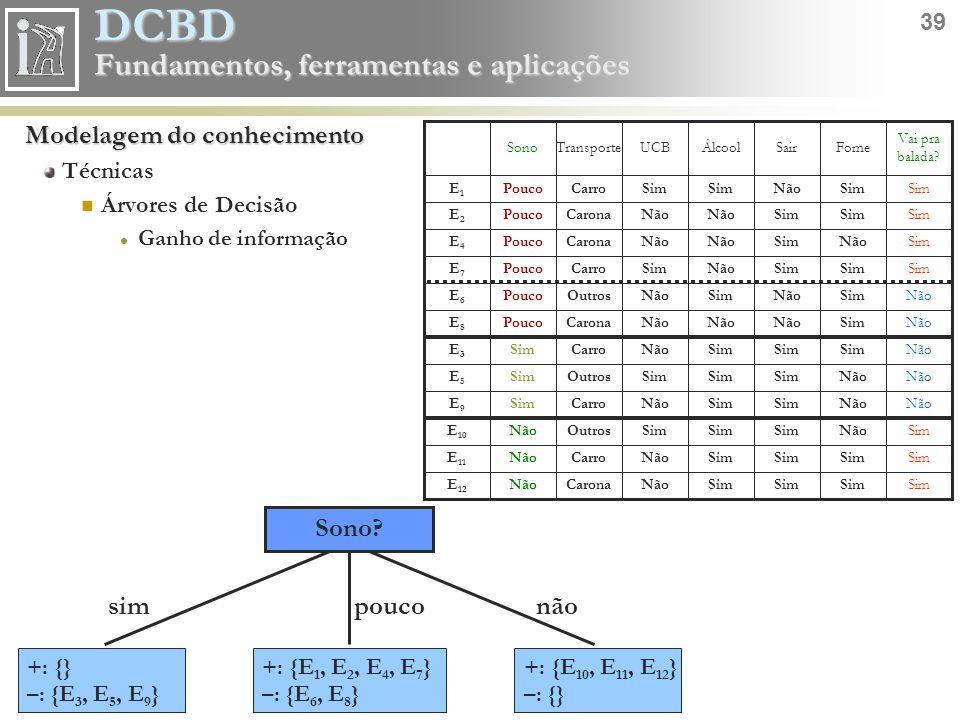 DCBD 39 Fundamentos, ferramentas e aplicações Modelagem do conhecimento Técnicas Árvores de Decisão Ganho de informação Sim NãoCaronaNãoE 12 Sim NãoCa