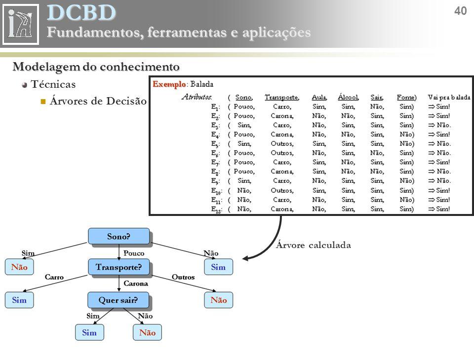 DCBD 40 Fundamentos, ferramentas e aplicações Modelagem do conhecimento Técnicas Árvores de Decisão Árvore calculada