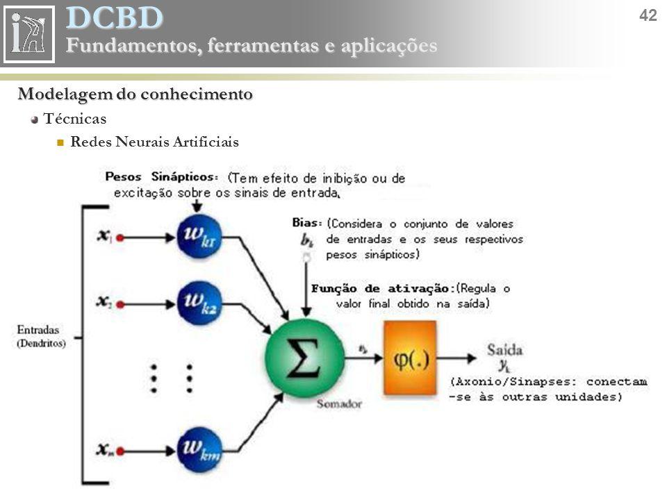 DCBD 42 Fundamentos, ferramentas e aplicações Modelagem do conhecimento Técnicas Redes Neurais Artificiais