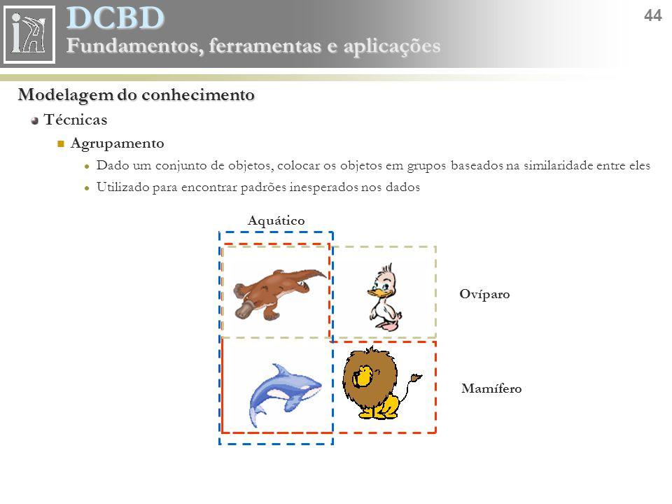 DCBD 44 Fundamentos, ferramentas e aplicações Modelagem do conhecimento Técnicas Agrupamento Dado um conjunto de objetos, colocar os objetos em grupos