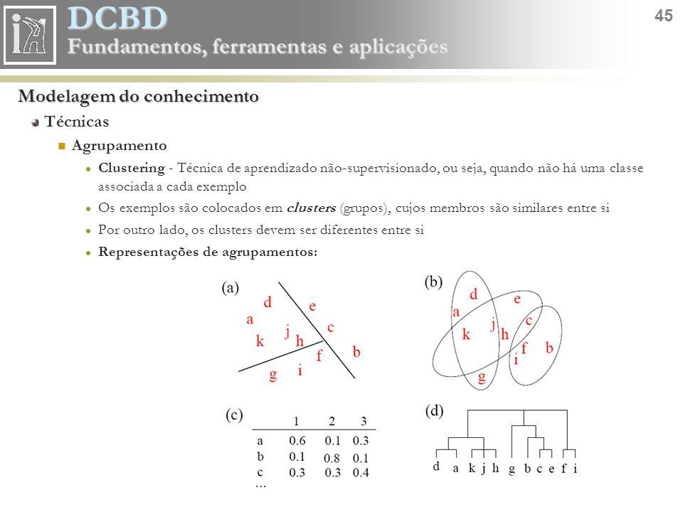 DCBD 45 Fundamentos, ferramentas e aplicações Modelagem do conhecimento Técnicas Agrupamento Clustering - Técnica de aprendizado não-supervisionado, o