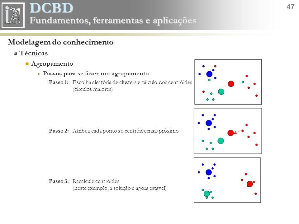 DCBD 47 Fundamentos, ferramentas e aplicações Modelagem do conhecimento Técnicas Agrupamento Passos para se fazer um agrupamento Passo 1:Escolha aleat