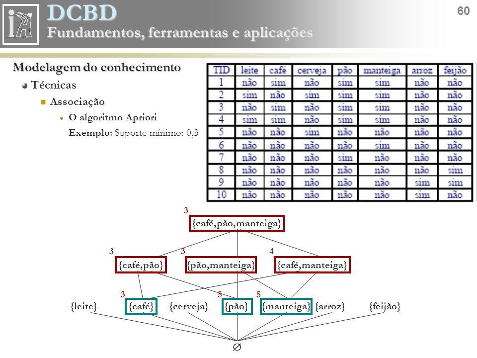 DCBD 60 Fundamentos, ferramentas e aplicações Modelagem do conhecimento Técnicas Associação O algoritmo Apriori Exemplo: Suporte mínimo: 0,3  {leite}