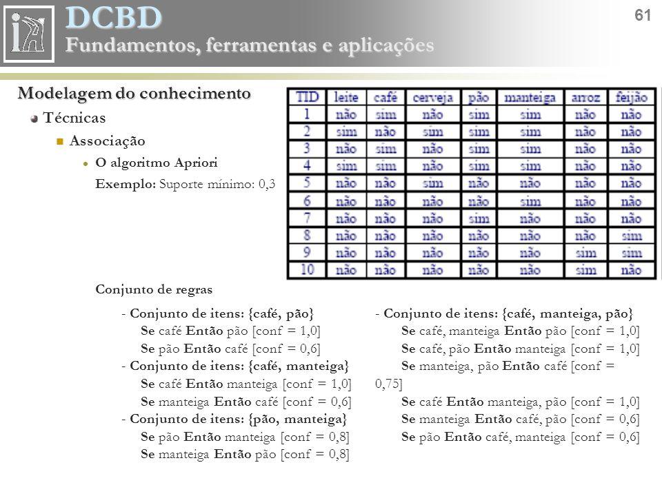 DCBD 61 Fundamentos, ferramentas e aplicações Modelagem do conhecimento Técnicas Associação O algoritmo Apriori Exemplo: Suporte mínimo: 0,3 Conjunto