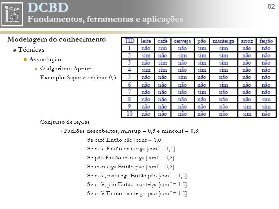DCBD 62 Fundamentos, ferramentas e aplicações Modelagem do conhecimento Técnicas Associação O algoritmo Apriori Exemplo: Suporte mínimo: 0,3 Conjunto