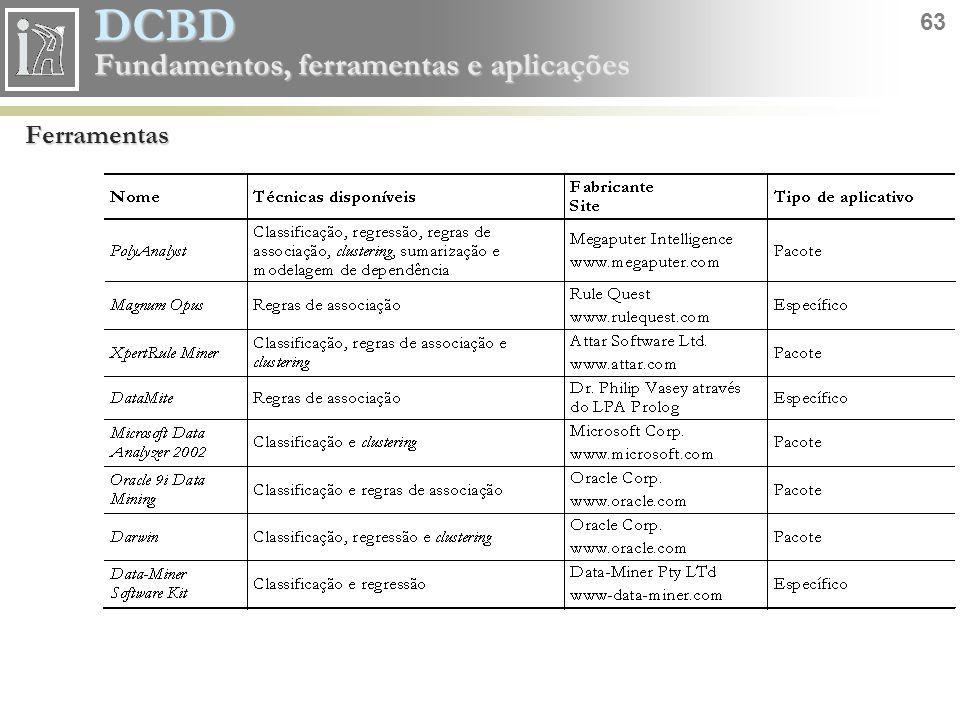DCBD 63 Fundamentos, ferramentas e aplicações Ferramentas