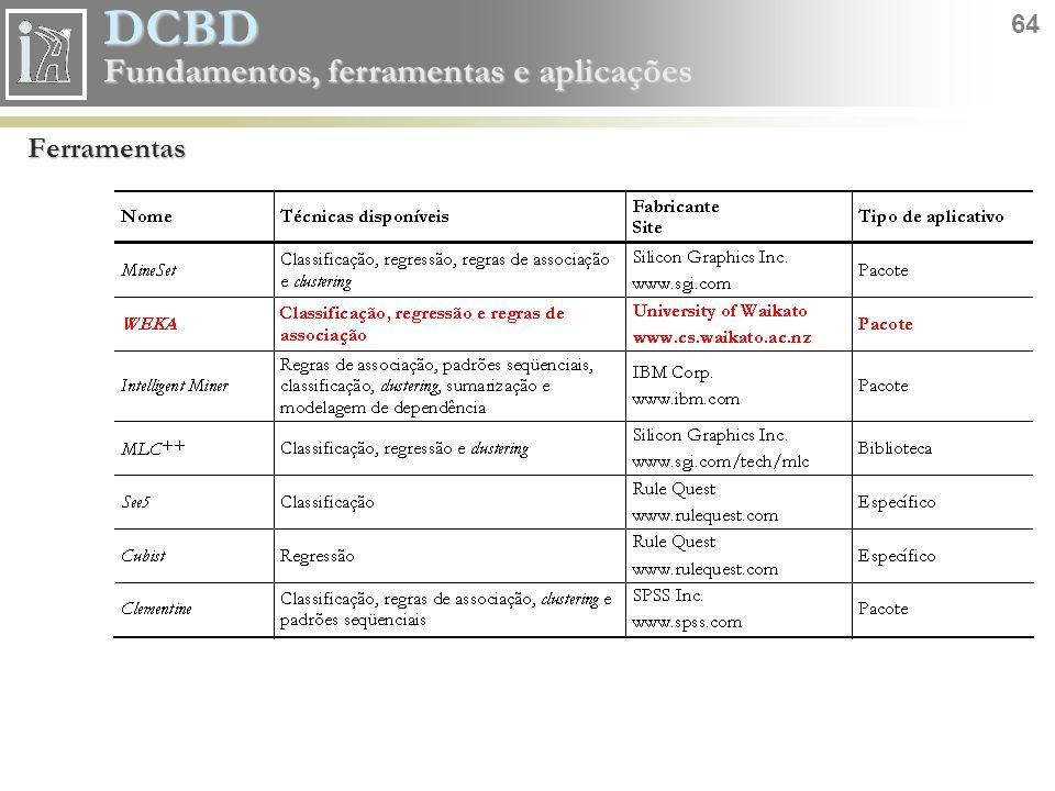 DCBD 64 Fundamentos, ferramentas e aplicações Ferramentas