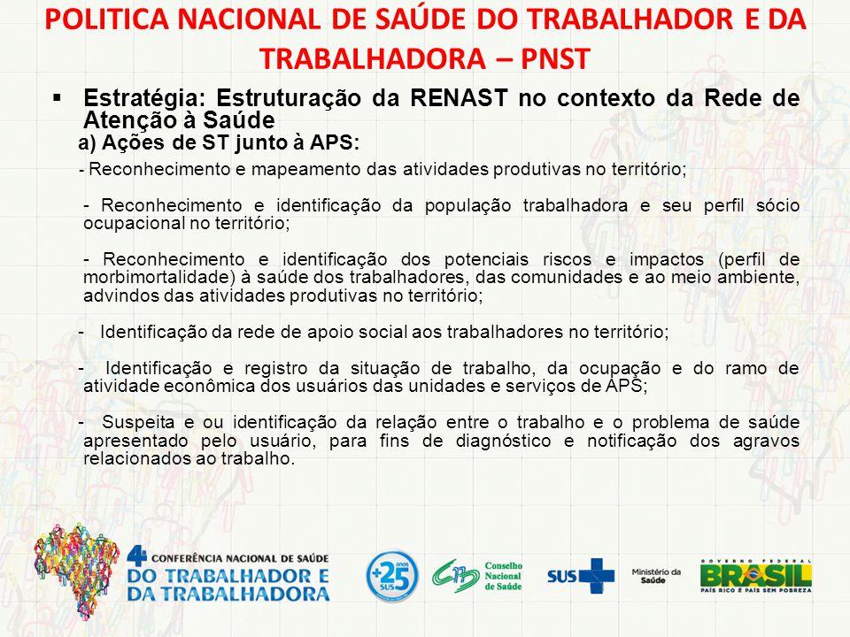  Estratégia: Estruturação da RENAST no contexto da Rede de Atenção à Saúde a) Ações de ST junto à APS: - Reconhecimento e mapeamento das atividades p