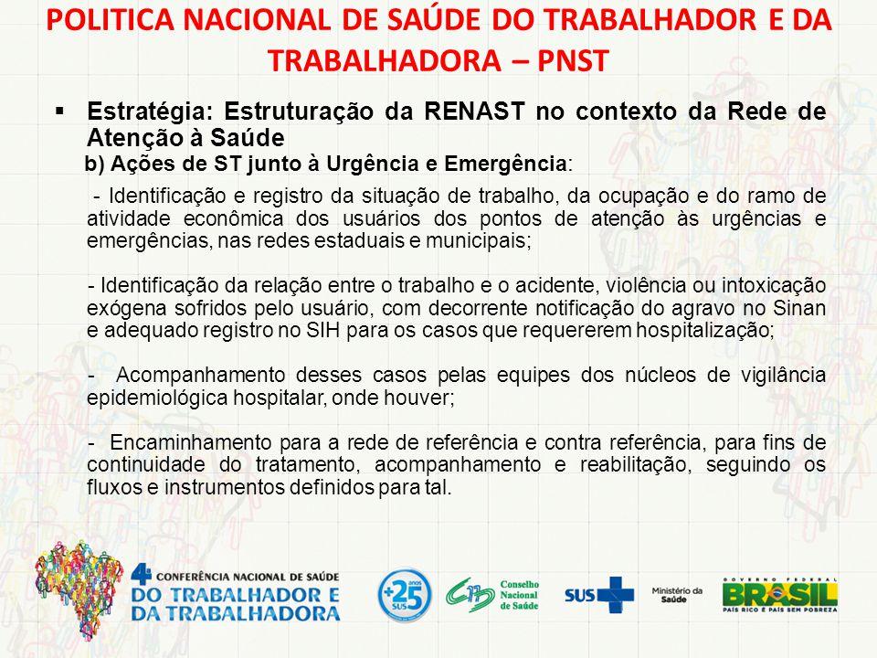  Estratégia: Estruturação da RENAST no contexto da Rede de Atenção à Saúde b) Ações de ST junto à Urgência e Emergência : - Identificação e registro