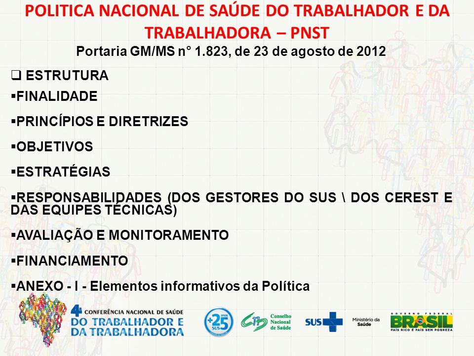 POLITICA NACIONAL DE SAÚDE DO TRABALHADOR E DA TRABALHADORA – PNST Portaria GM/MS n° 1.823, de 23 de agosto de 2012  ESTRUTURA  FINALIDADE  PRINCÍP