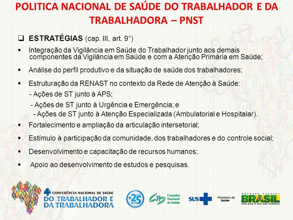  ESTRATÉGIAS (cap. III, art. 9°)  Integração da Vigilância em Saúde do Trabalhador junto aos demais componentes da Vigilância em Saúde e com a Atenç