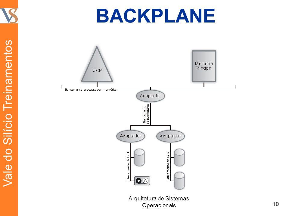 BACKPLANE 10 Arquitetura de Sistemas Operacionais Vale do Silício Treinamentos
