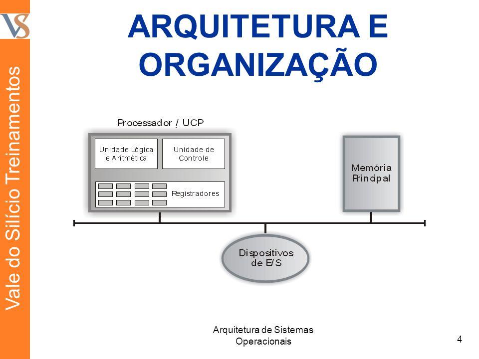 ARQUITETURA E ORGANIZAÇÃO 4 Arquitetura de Sistemas Operacionais Vale do Silício Treinamentos