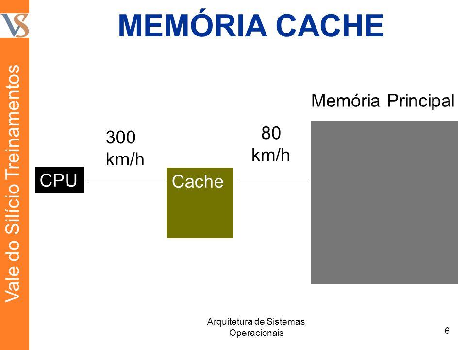 MEMÓRIA CACHE 6 Arquitetura de Sistemas Operacionais CPU Vale do Silício Treinamentos Memória Principal Cache 300 km/h 80 km/h