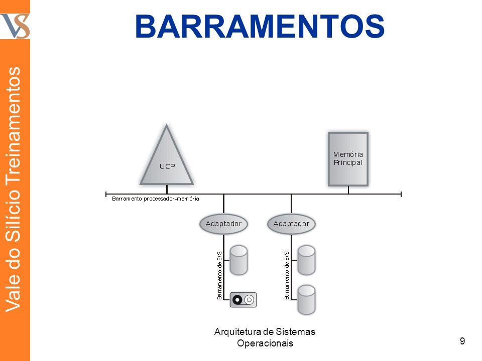 BARRAMENTOS 9 Arquitetura de Sistemas Operacionais Vale do Silício Treinamentos