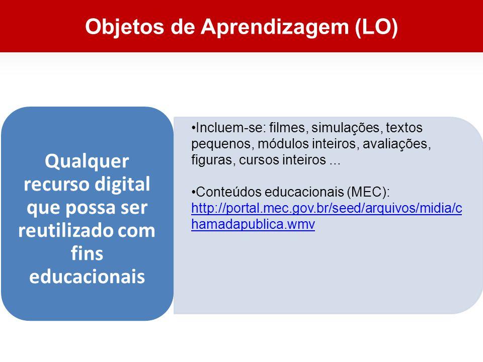 Qualquer recurso digital que possa ser reutilizado com fins educacionais Incluem-se: filmes, simulações, textos pequenos, módulos inteiros, avaliações, figuras, cursos inteiros...
