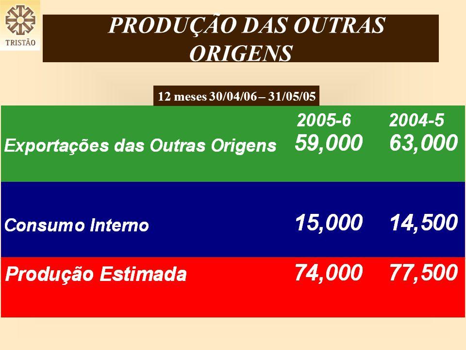 12 meses 30/04/06 – 31/05/05 PRODUÇÃO DAS OUTRAS ORIGENS