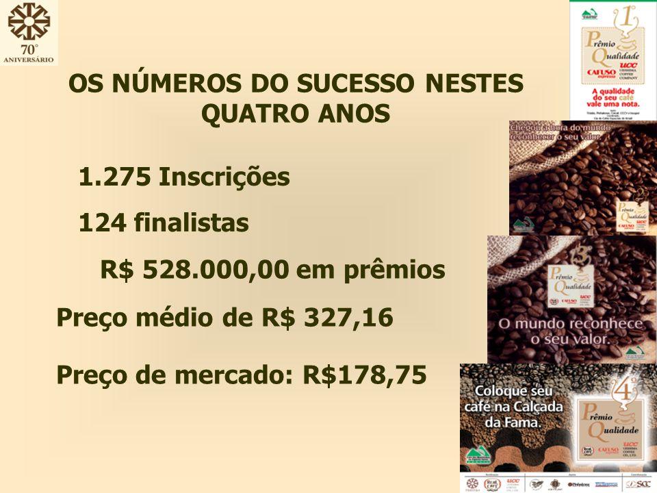 OS NÚMEROS DO SUCESSO NESTES QUATRO ANOS 1.275 Inscrições 124 finalistas R$ 528.000,00 em prêmios Preço médio de R$ 327,16 Preço de mercado: R$178,75