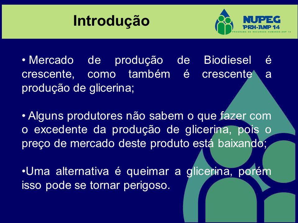 Introdução Mercado de produção de Biodiesel é crescente, como também é crescente a produção de glicerina; Alguns produtores não sabem o que fazer com