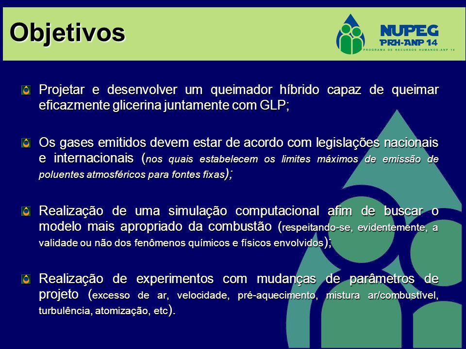Objetivos Projetar e desenvolver um queimador híbrido capaz de queimar eficazmente glicerina juntamente com GLP; Os gases emitidos devem estar de acor