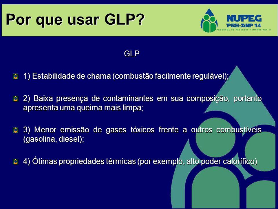 Por que usar GLP? GLP 1) Estabilidade de chama (combustão facilmente regulável); 2) Baixa presença de contaminantes em sua composição, portanto aprese