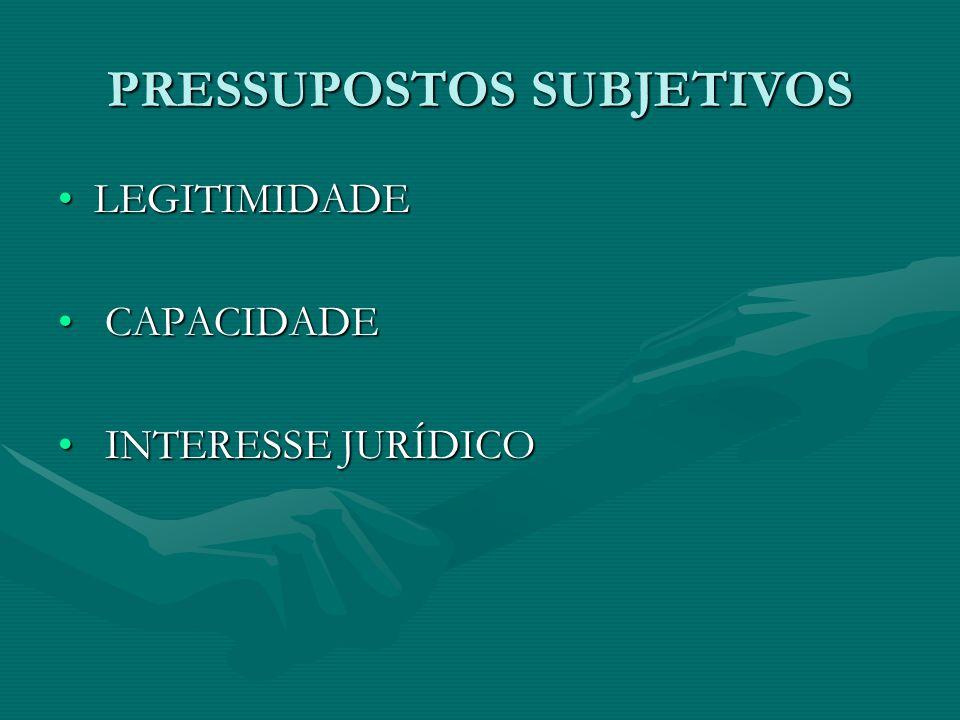 PRESSUPOSTOS SUBJETIVOS LEGITIMIDADELEGITIMIDADE CAPACIDADE CAPACIDADE INTERESSE JURÍDICO INTERESSE JURÍDICO