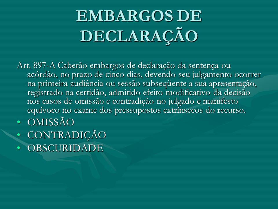 EMBARGOS DE DECLARAÇÃO Art. 897-A Caberão embargos de declaração da sentença ou acórdão, no prazo de cinco dias, devendo seu julgamento ocorrer na pri
