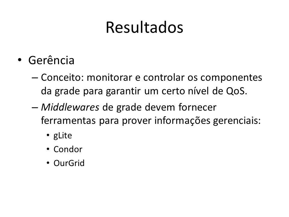 Resultados Gerência – Conceito: monitorar e controlar os componentes da grade para garantir um certo nível de QoS. – Middlewares de grade devem fornec