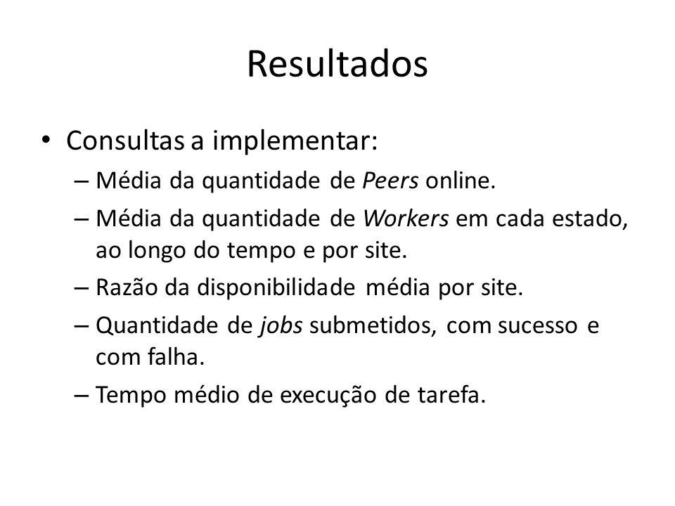 Resultados Consultas a implementar: – Média da quantidade de Peers online. – Média da quantidade de Workers em cada estado, ao longo do tempo e por si