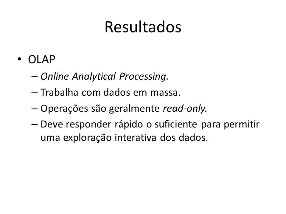 Resultados OLAP – Online Analytical Processing. – Trabalha com dados em massa. – Operações são geralmente read-only. – Deve responder rápido o suficie
