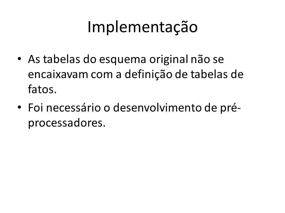 Implementação As tabelas do esquema original não se encaixavam com a definição de tabelas de fatos. Foi necessário o desenvolvimento de pré- processad