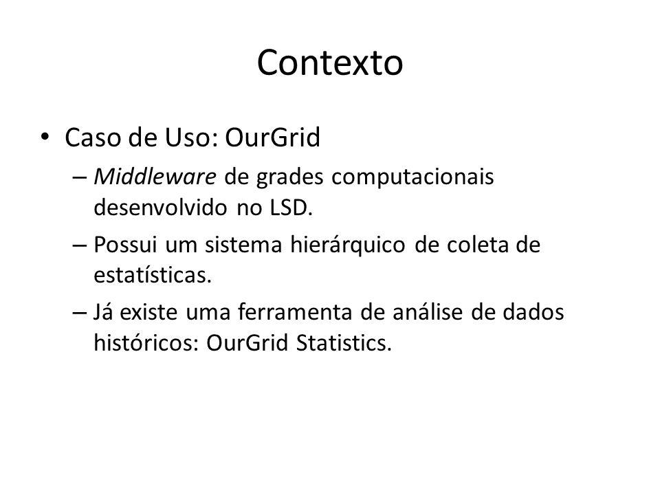 Contexto Caso de Uso: OurGrid – Middleware de grades computacionais desenvolvido no LSD. – Possui um sistema hierárquico de coleta de estatísticas. –
