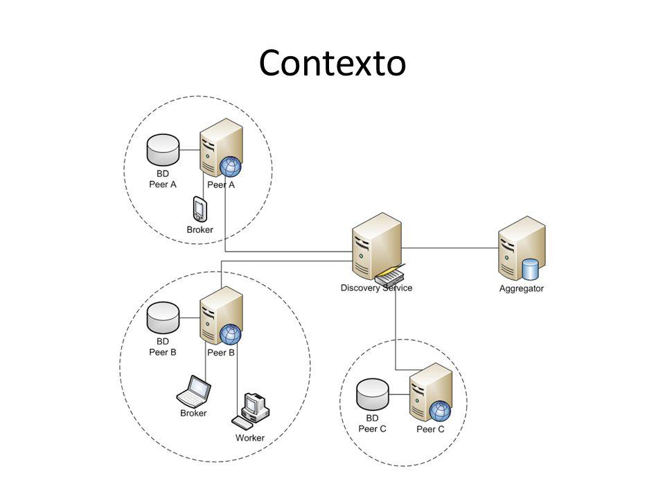 Agregações Assim, um número muito grande de agregações deve ser computado, o que é computacionalmente inviável.