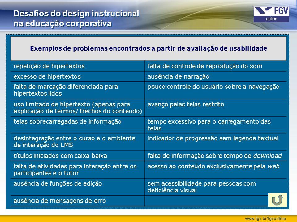 www.fgv.br/fgvonline Desafios do design instrucional na educação corporativa Exemplos de problemas encontrados a partir de avaliação de usabilidade re