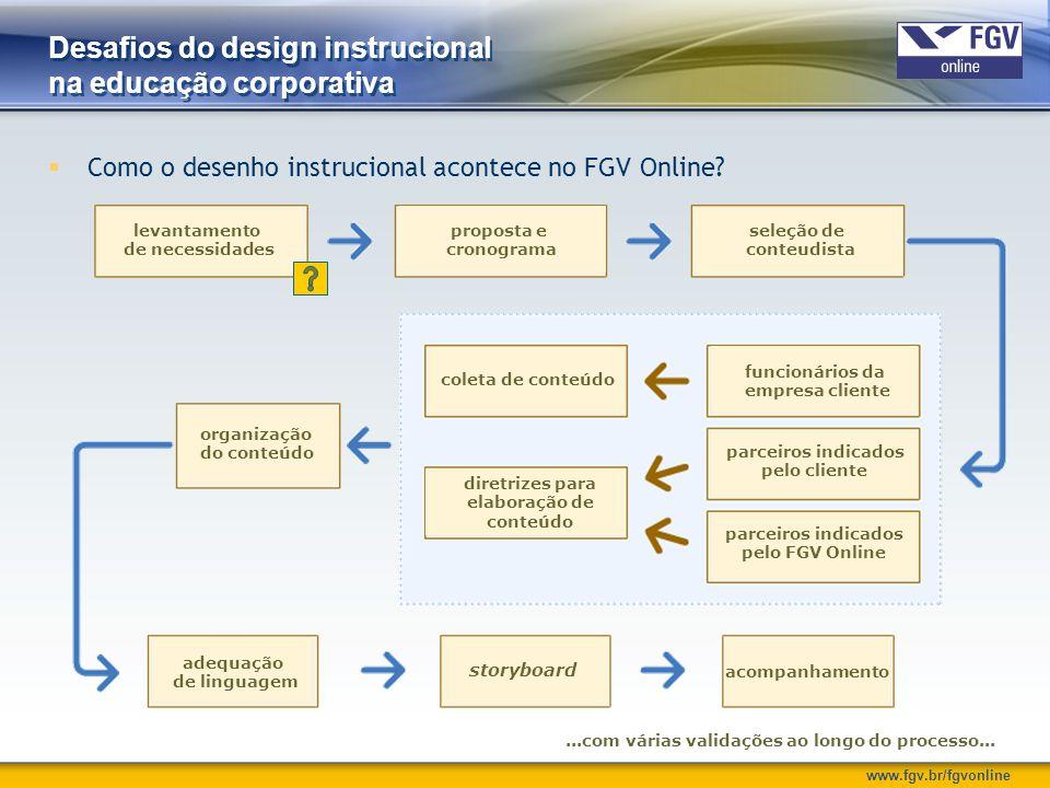 www.fgv.br/fgvonline Desafios do design instrucional na educação corporativa  Como o desenho instrucional acontece no FGV Online? storyboard acompanh